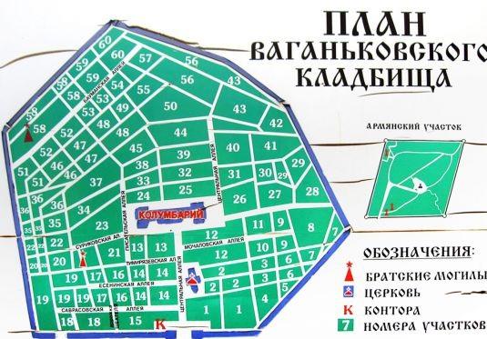 Ваганьковское кладбище77.jpg